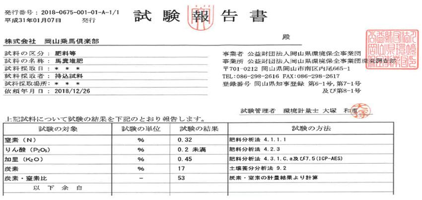 堆肥化試験報告書