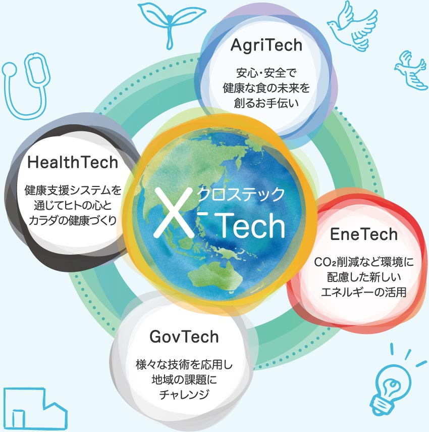X-tech